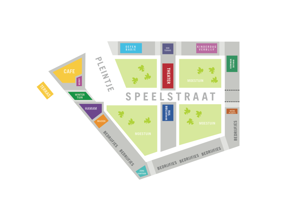 CPO project Zeeburgereiland Amsterdam Studio Rik Tuithof